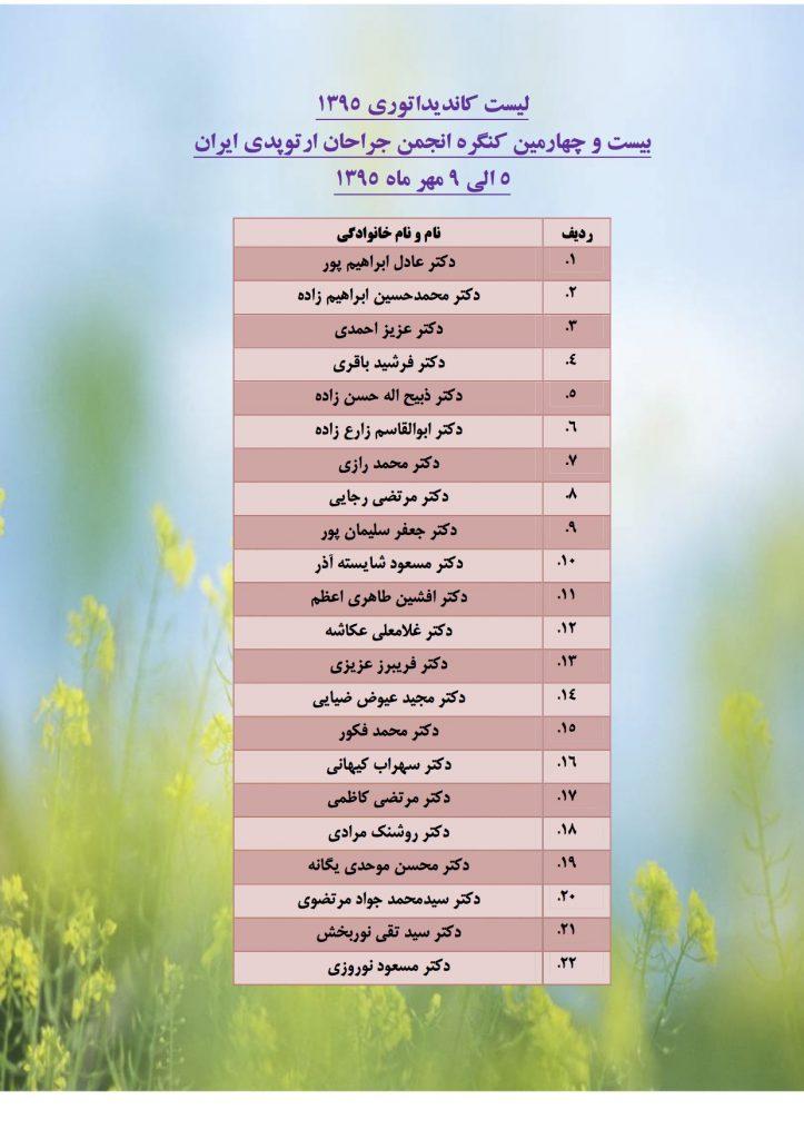 لیست کاندیداتوری انجمن در ۲۴امین کنگره